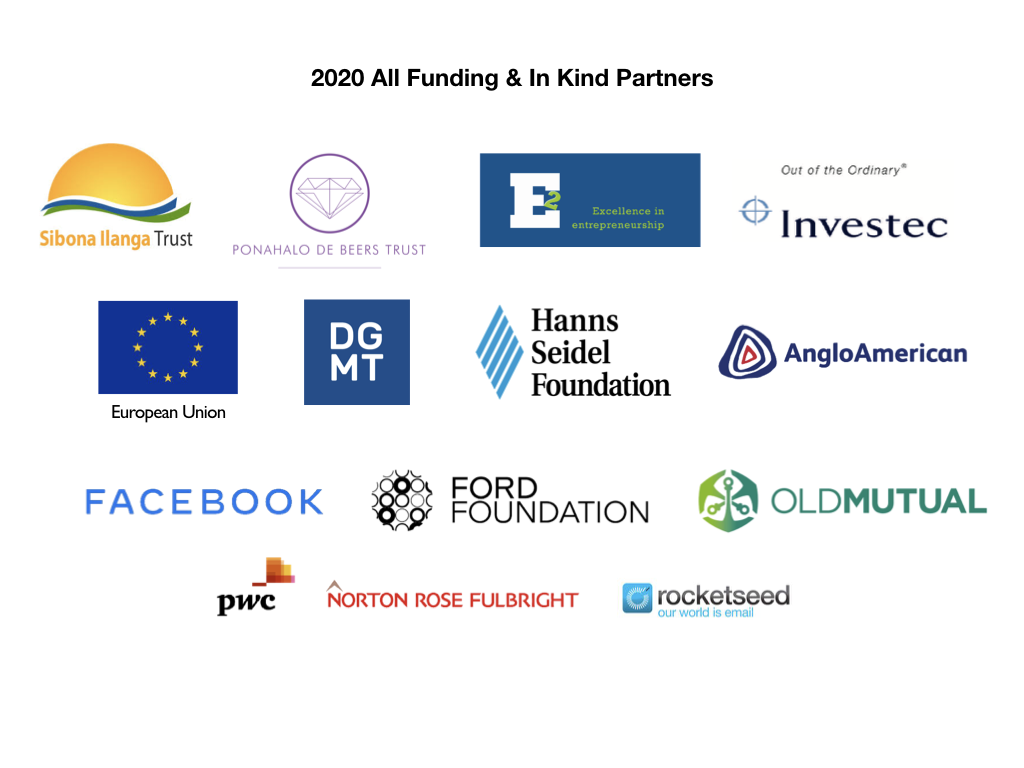 THANK YOU to our 2020 Partners!