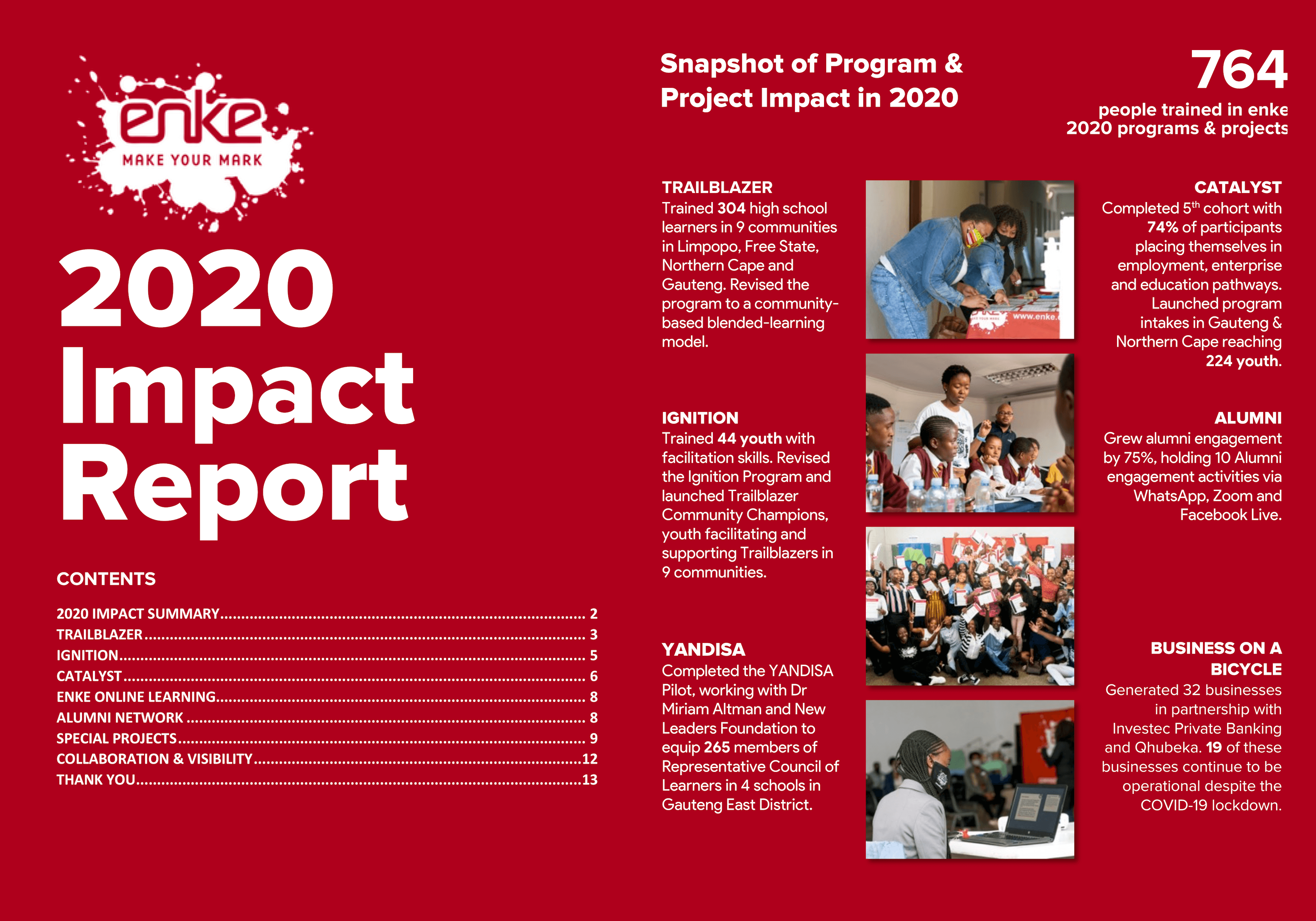 2020 Year-End Impact Report